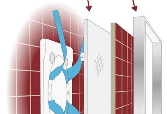 Wat doet badkamerventilatie?