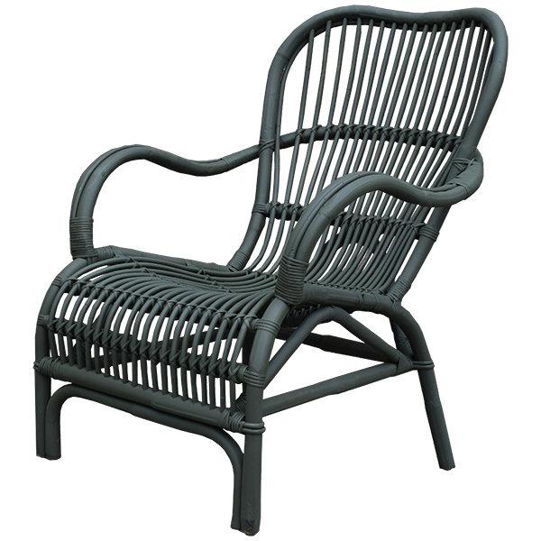 Waar ga je de fauteuil gebruiken?