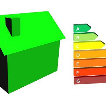 Hoe creëer je een duurzaam huishouden?